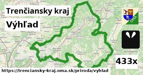 ilustračný obrázok k Výhľad, Trenčiansky kraj
