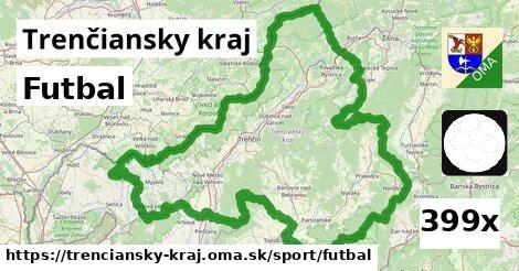 ilustračný obrázok k Futbal, Trenčiansky kraj