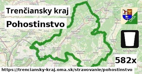 Pohostinstvo, Trenčiansky kraj