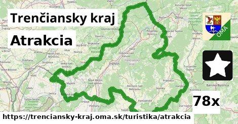 atrakcia v Trenčiansky kraj