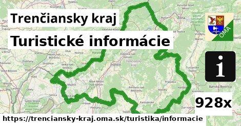 ilustračný obrázok k Turistické informácie, Trenčiansky kraj