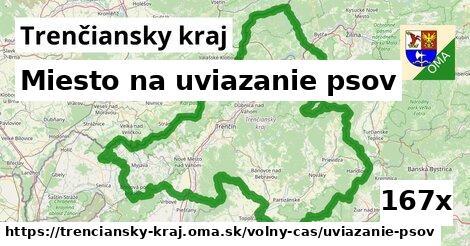 ilustračný obrázok k Miesto na uviazanie psov, Trenčiansky kraj