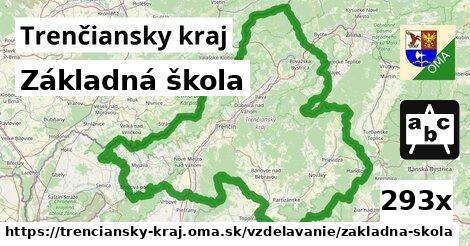 základná škola v Trenčiansky kraj
