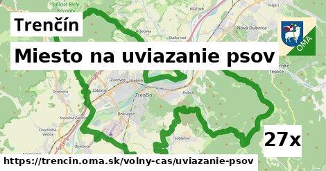 ilustračný obrázok k Miesto na uviazanie psov, Trenčín