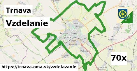 vzdelanie v Trnava