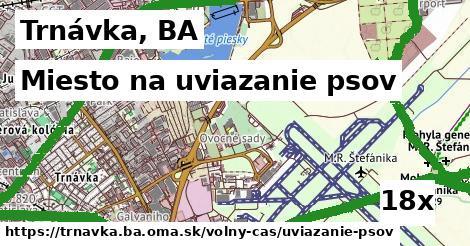 miesto na uviazanie psov v Trnávka, BA