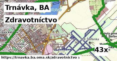 zdravotníctvo v Trnávka, BA