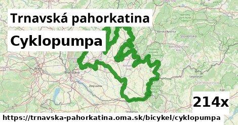 ilustračný obrázok k Cyklopumpa, Trnavská pahorkatina
