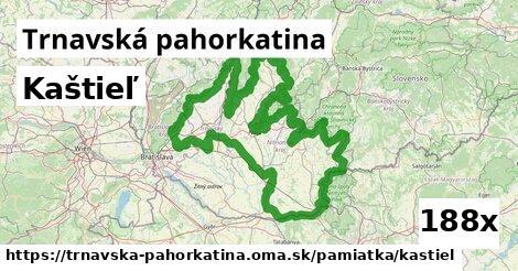 ilustračný obrázok k Kaštieľ, Trnavská pahorkatina