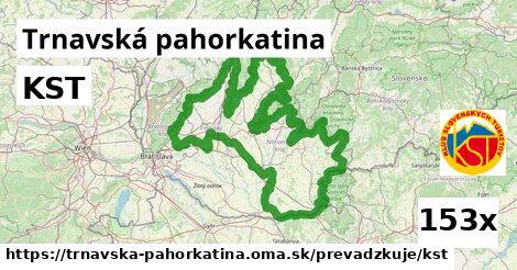 ilustračný obrázok k KST, Trnavská pahorkatina