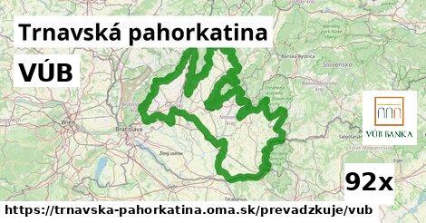 ilustračný obrázok k VÚB, Trnavská pahorkatina