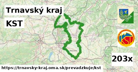 ilustračný obrázok k KST, Trnavský kraj
