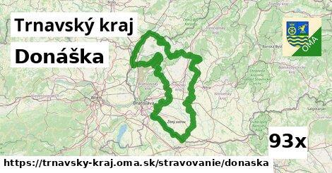 donáška v Trnavský kraj