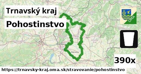 pohostinstvo v Trnavský kraj