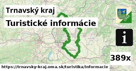 turistické informácie v Trnavský kraj