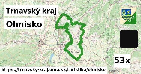 ilustračný obrázok k Ohnisko, Trnavský kraj