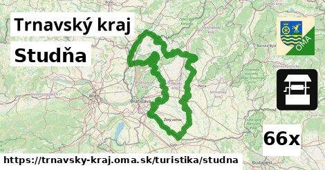 ilustračný obrázok k Studňa, Trnavský kraj