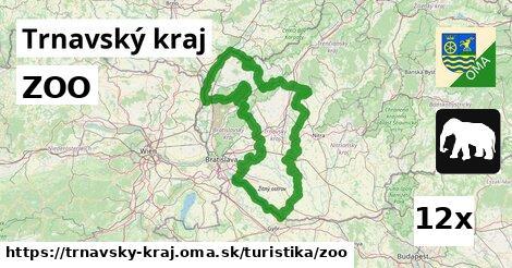 ZOO v Trnavský kraj