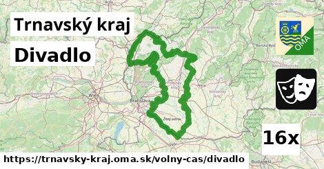 ilustračný obrázok k Divadlo, Trnavský kraj