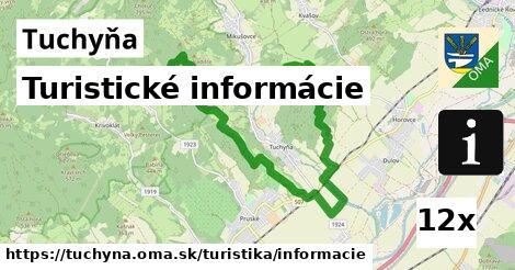 turistické informácie v Tuchyňa