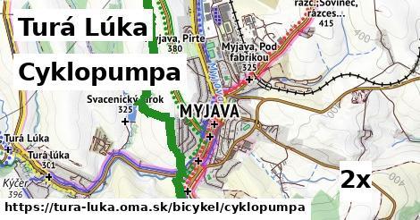 ilustračný obrázok k Cyklopumpa, Turá Lúka