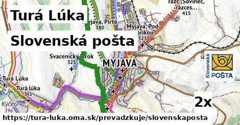 ilustračný obrázok k Slovenská pošta, Turá Lúka