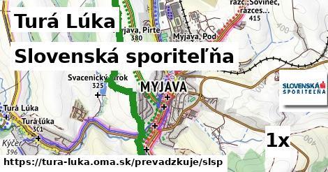 ilustračný obrázok k Slovenská sporiteľňa, Turá Lúka