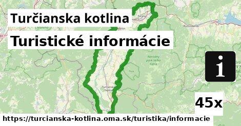 turistické informácie v Turčianska kotlina