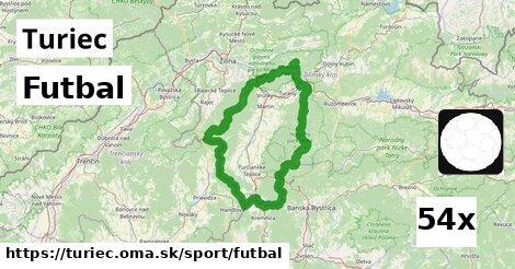 ilustračný obrázok k Futbal, Turiec