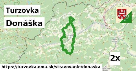 ilustračný obrázok k Donáška, Turzovka