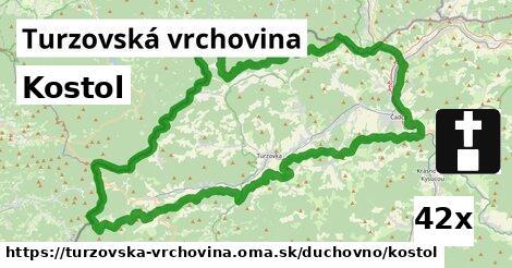 ilustračný obrázok k Kostol, Turzovská vrchovina