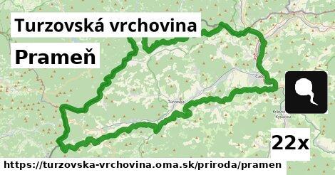 ilustračný obrázok k Prameň, Turzovská vrchovina