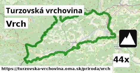 ilustračný obrázok k Vrch, Turzovská vrchovina