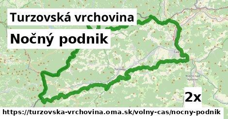 ilustračný obrázok k Nočný podnik, Turzovská vrchovina