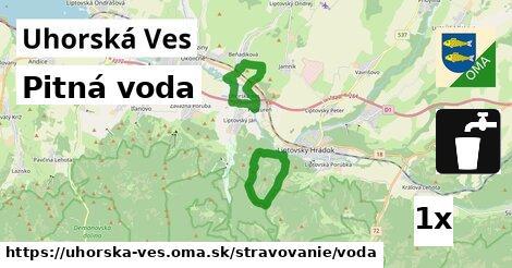ilustračný obrázok k Pitná voda, Uhorská Ves