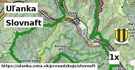Slovnaft v Uľanka
