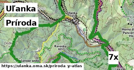 príroda v Uľanka