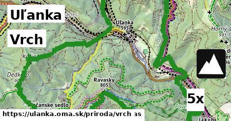 vrch v Uľanka