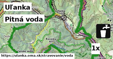 pitná voda v Uľanka