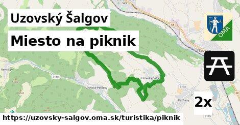 ilustračný obrázok k Miesto na piknik, Uzovský Šalgov