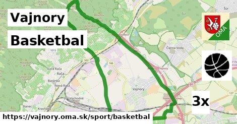 Basketbal, Vajnory