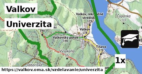 ilustračný obrázok k Univerzita, Valkov