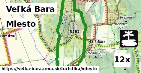 ilustračný obrázok k Miesto, Veľká Bara
