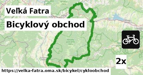 ilustračný obrázok k Bicyklový obchod, Veľká Fatra
