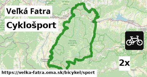 ilustračný obrázok k Cyklošport, Veľká Fatra
