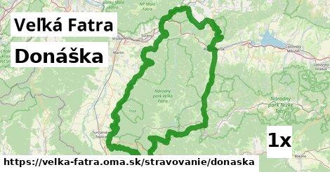 ilustračný obrázok k Donáška, Veľká Fatra