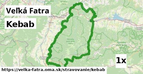 ilustračný obrázok k Kebab, Veľká Fatra