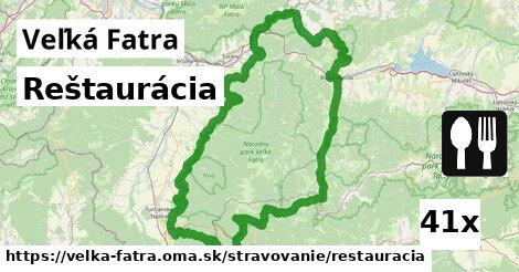reštaurácia v Veľká Fatra