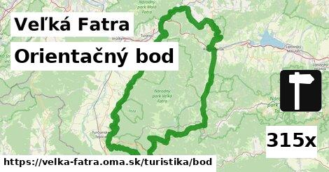 orientačný bod v Veľká Fatra