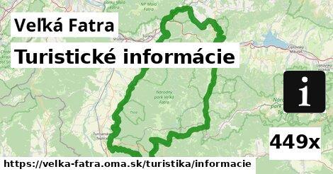 ilustračný obrázok k Turistické informácie, Veľká Fatra